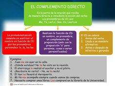 El complemento directo Learn Spanish / Spanish vocabulary / Spanish grammar