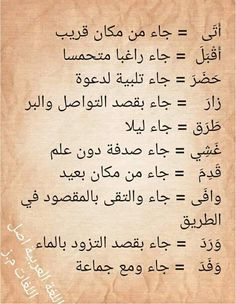 Write Arabic, Learn Arabic Alphabet, Arabic Phrases, Words Quotes, Life Quotes, Vie Motivation, Learn Arabic Online, Language Quotes, Arabic Lessons