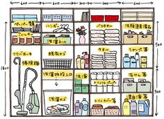 奥さまが細かく設計した洗面室の収納棚 Neat And Tidy, Tidy Up, Single Apartment, Classic Living Room, Muji, Kitchen Organization, Organizing, My New Room, Getting Organized