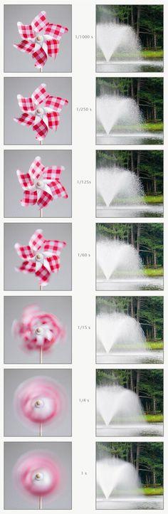 Basiskennis Fotografie: Uitleg over sluitertijd (via Vink Academy - Fotografielessen van Laura Vink) #photographytips