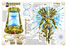 Chronos / War mode - Technical sheet (ENG) by Sekishiki