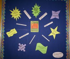 7 Habits Bulletin Board Ideas   Personal/Social - CCHS Counseling
