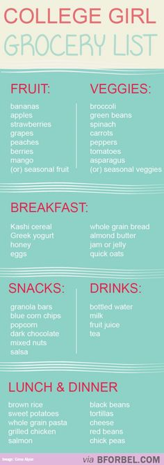 The Grocery List Every College Girl Should Have Find more like this at…