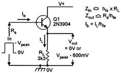 What is an op amp? Operational Amplifier tutorial super