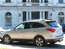 Hyundai Veracruz - Firstnamestore | Firstnamestore