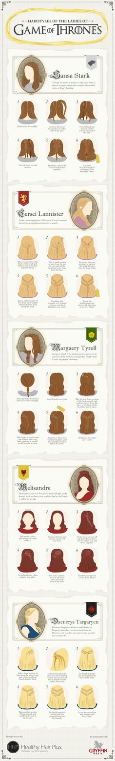 Game of Thrones hairstyles guide