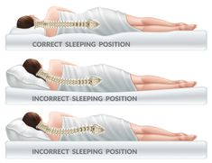 What is thoracic back pain ? What can cause thoracic back pain ? How to sleep with thoracic back pain ? How to treat thoracic back pain ? Causes Of Back Pain, Neck And Back Pain, Middle Back Pain, Sleeping Pose, Spine Pain, Doctor Of Chiropractic, Knee Pillow, Neck Pain Relief, Lower Back Pain Relief