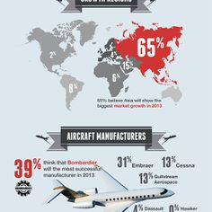PrivateFly surveyed the Business Aviation industry to find out their views on business aviation in 2013 including: - business aviation growth in 2013 Aviation Industry, Business Intelligence, How To Find Out, Marketing