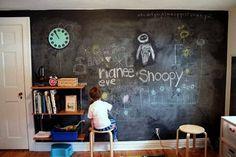 Доска в детской комнате: грифильная доска, мольберт и маркерное покрытие