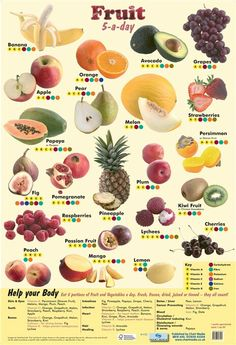 benefits of fruit &veggies! on Pinterest