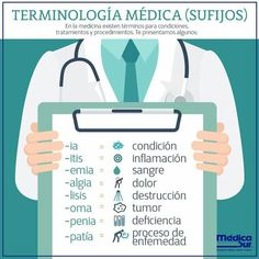 Vocabulario médico