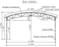 Навес из поликарбоната своими руками >> Примеры - «Поликарбо» Carport Canopy, Pergola, Ing Civil, Roof Truss Design, Carport Designs, Roof Trusses, Compact Kitchen, Metal Projects, House Plans