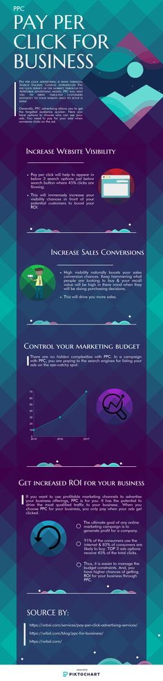 Pay per click advertising is done through Search Engines. Google introduced Pay per click service in the market through its AdWords advertising model. Pay Per Click Advertising, Increase Sales, Search Engine, Budgeting, Infographic, Marketing, Business, Google, Model
