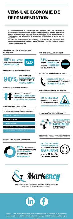 markency | Infographie Btob, Marketing, Management, Infographic