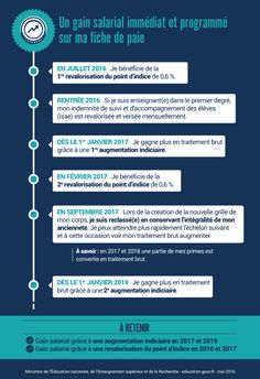 <b>Logiciels</b> <b>de</b> gestion | Compta, <b>Paie</b>, Commerciale - Forum NSE
