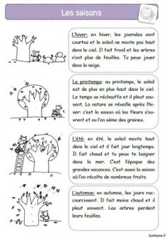 How To Learn French Classroom French Flashcards, French Worksheets, French Teaching Resources, Teaching French, Learning Sight Words, French Songs, Core French, French Grammar, French Education