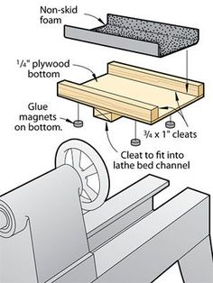 Woodworking Techniques Love spending hours at the lathe spinning raw wood into beautiful projects? Here are a few reader submitted tricks to help you turn even better. Lathe Tools, Woodworking Lathe, Learn Woodworking, Woodworking Projects, Woodworking Techniques, Woodturning Tools, Woodworking Organization, Intarsia Woodworking, Woodworking Machinery