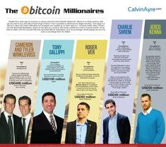 Image result for bitcoin millionaires