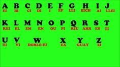 Resultado de imagen para el abecedario en ingles