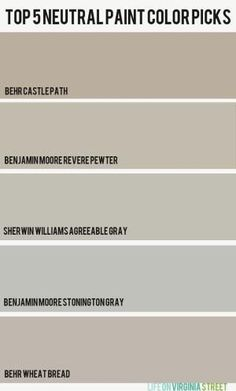 How to Pick the Perfect Paint Color and My Top Five Neutral Paint Picks - Behr Castle Path - Benjamin Moore Revere Pewter - Sherwin Williams Agreeable Gray - Benjamin Moore Stonington Gray - Behr Wheat Bread. All great greige paint colors. by Ramona Lamascola