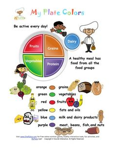 My Plate page that teaches children about the foods belonging to each colored section of the  My Plate.