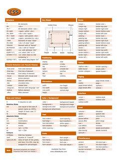 Cheat Sheet CSS