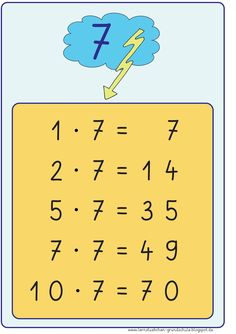 Lernstübchen: die Blitzaufgaben - Tafelmaterial