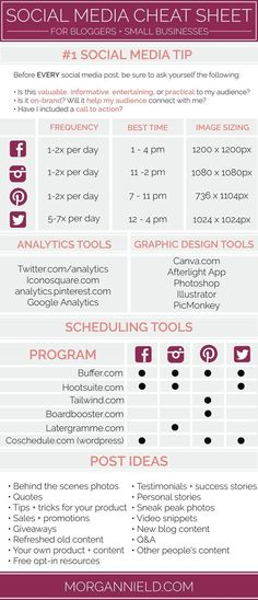 This is awesome information! Click through to our cheat sheet to learn more about each platform, social media analytics tools, design tools, and scheduling tools to make social media pinning a breeze! Social Marketing, Marketing Trends, Marketing Online, Inbound Marketing, Business Marketing, Content Marketing, Affiliate Marketing, Online Business, Internet Marketing