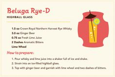 Manitoba cocktails: Beluga Rye-D featuring Crown Royal Northern Harvest Rye Whisky.