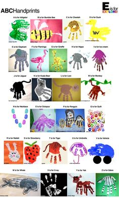 Hand Print art for the Alphabet!!!!! Creative, Learning FUN!!!!! For instructions and picture tutorial visit E is for Explore at http://eisforexplore.blogspot.com/2012/01/abc-handprints.html — with Karen Lewis. #abc