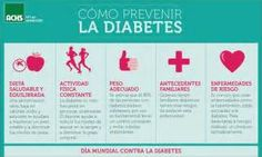 Pesquisa Como evitar diabetes gestacional. Vistas 18937.
