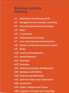 Self Branding, Employer Branding, Graduate Recruitment, 7 Arts, Challenges And Opportunities, Executive Summary, Global Business, Market Research, Career Advice