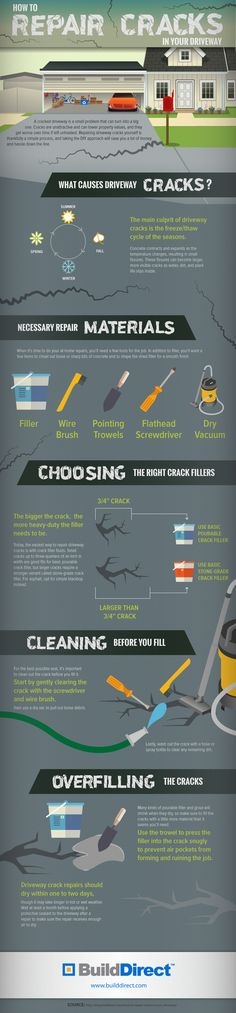 Driveway Repair: An Infographic