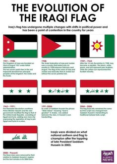 Post with 1327 views. Evolution of the Iraqi Flag from 1921 to the Present Iraq Flag, Iraqi People, Best Flags, Baghdad Iraq, Flags Of The World, State Government, Herb, Politics, Badges