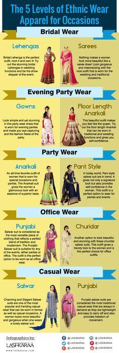 #EthnicWear #Dressing Styles For Occasions :) http://www.lashkaraa.com/blog/women-ethnic-wear-dressing-styles/. Follow these styles for looking more beautiful :P
