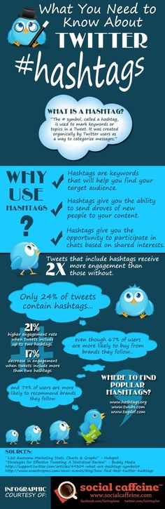 What You Need to Know About Twitter Hashtags Infographic