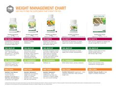 Can you lose weight on tri-sprintec image 1