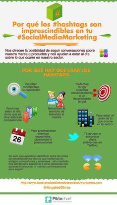Los hashtags son imprescindibles en tu social media marketing #infografia