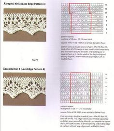 Äärepitsi Kiri 3&4. (Estonian lace edge pattern 3&4). Картинка