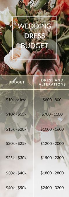 How To Create A Perfect For You Wedding Budget Breakdown And Budgeting