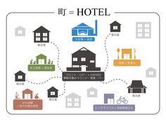 hanare albergo diffu
