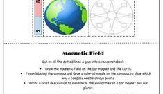 Learn Physics, Basic Physics, Chart, Learning, Study, Teaching, Studying, Education