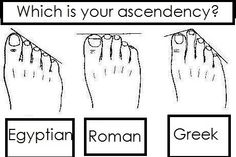 drunkblogging:    h0odrich:    enochianangel:    squidward666tortellini:    egyptian    My left foot is more Egyptian but my right foot is more Roman but my toes also get shorter in equal intervals while following a curve on that foot so it's not exact.    im pretty sure both my feet are italian and puertorican    call me pharaoh bitch