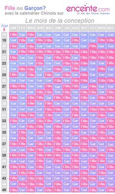 calendrier chinois de grossesse                                                                                                                                                                                 Plus
