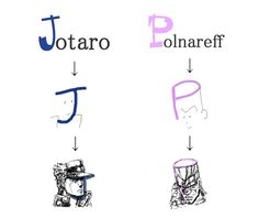 Jotaro and Polnareff