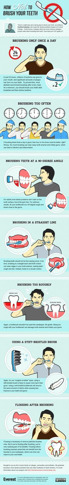 How not to brush your teeth