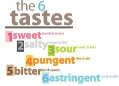 The 6 Tastes (Rasas) of #Ayurveda