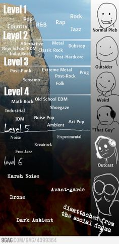 What if I like all of these except levels 1 and 3? o.O