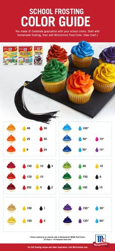 How to create the perfect School Spirit Cupcake frosting: Show your pride for you alma mater with this easy frosting color guide. Start with homemade . Cupcake Frosting Tips, Frosting Colors, Cupcake Cakes, Blue Frosting, Frost Cupcakes, Mccormick Food Coloring, Food Coloring Chart, Graduation Party Desserts, Cake Decorating Tips