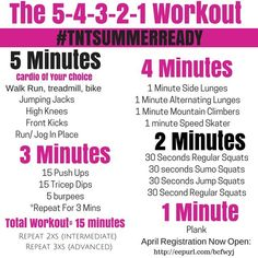 Benefits of HIIT and a Total Body Workout - Jill Conyers Fitness Tips, Health Fitness, Fitness Exercises, Fitness Classes, Workout Exercises, Fitness Quotes, Full Body Hiit Workout, Workout Circuit, Strength Workout